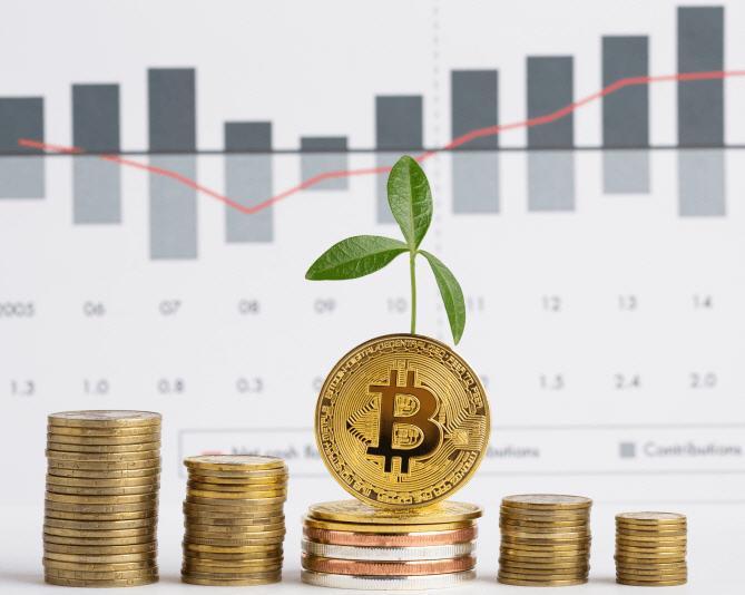bitcoin τόκος επιτόκια