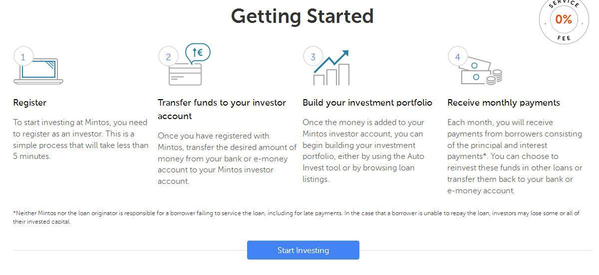 mintos invest p2p lending daneia ellada greece greek ελλάδα